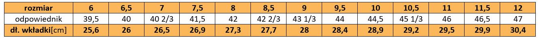 tabela rozmiarów Berkemann Luis